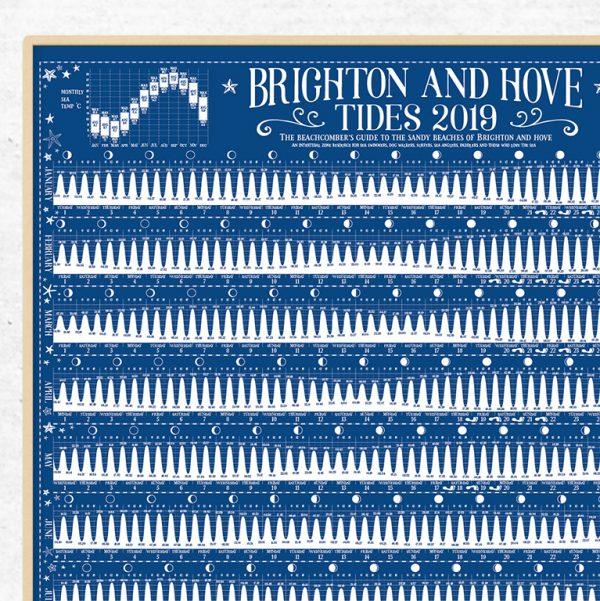 Brighton Hove Tide Times Tables