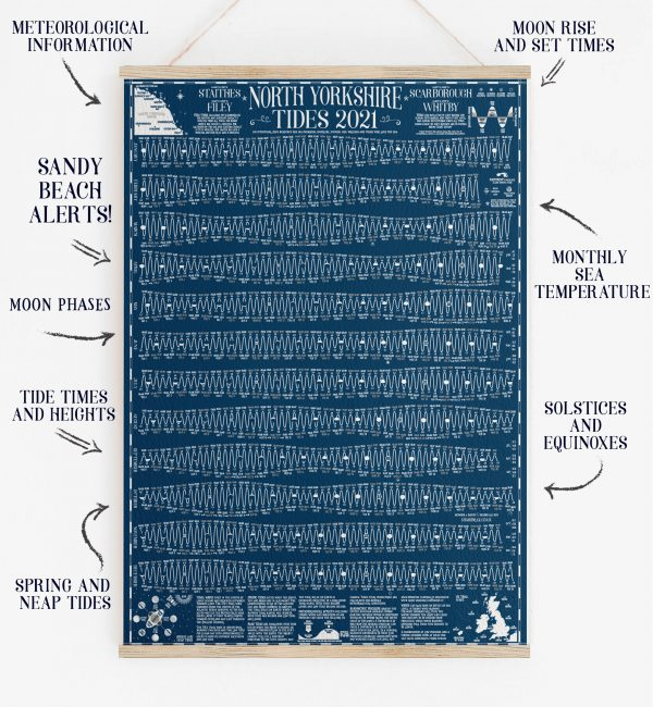 North Yorkshire Tide Wall Chart 2021