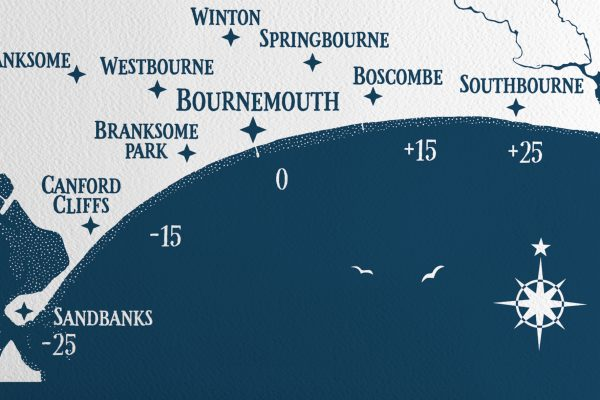 2021 Locations Bournemouth Tide Chart