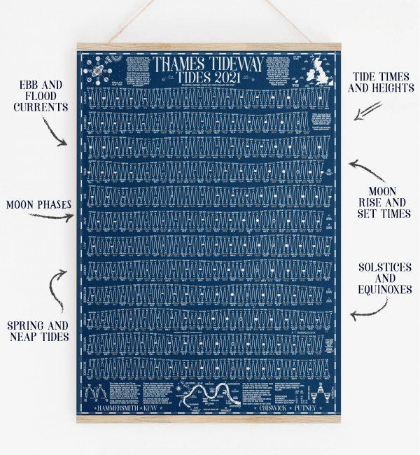Thames Tide Wall Chart