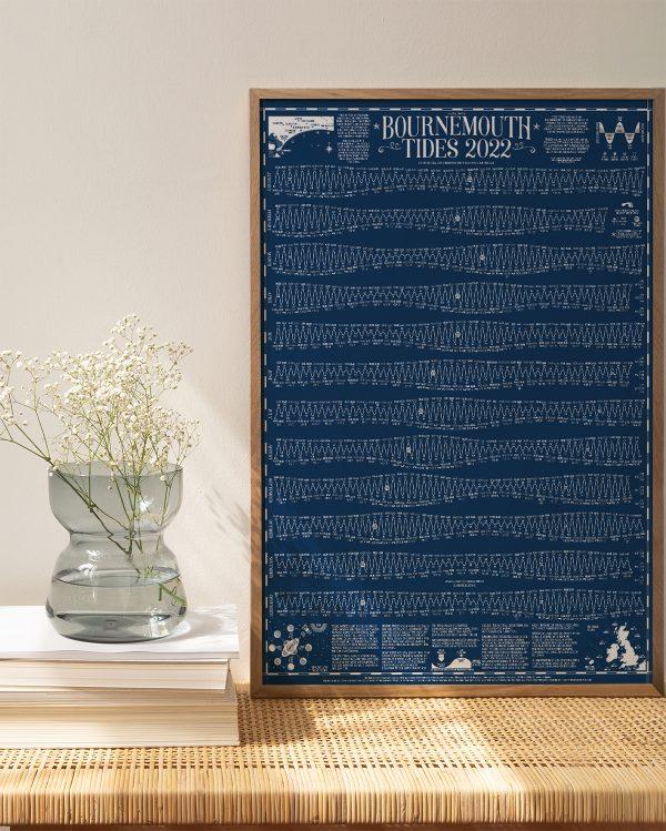 Tide Times Bournemouth 2022 Wall Chart