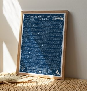 Tide Times Wall Chart Brighton And Hove 2022