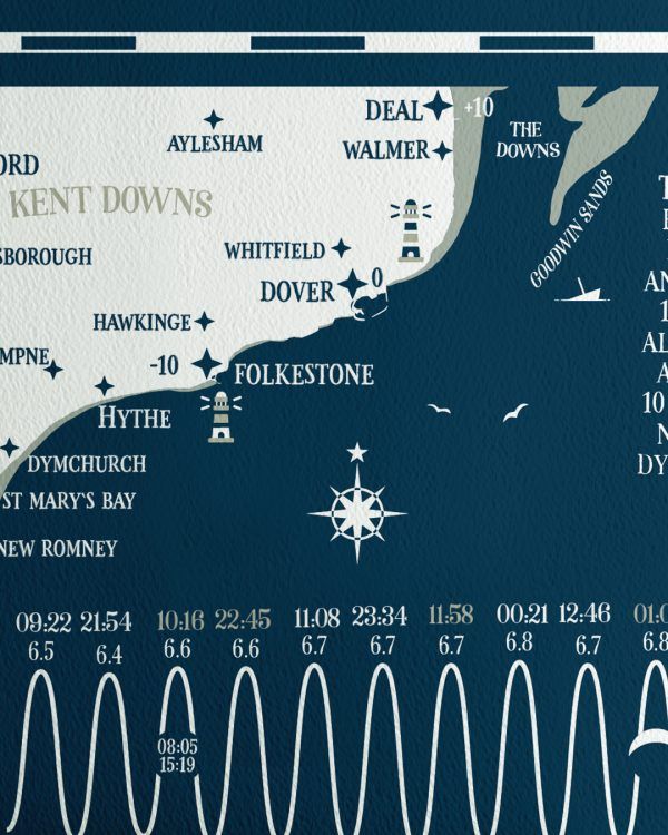 Deal Folkestone Dover Tide Times Tables Chart
