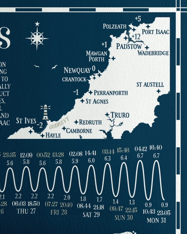 Cornwall Newquay Tide times Tables Chart