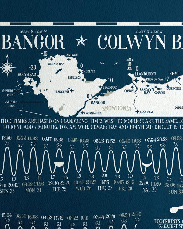 North Wales Holyhead llandudno Tide times Tables Chart