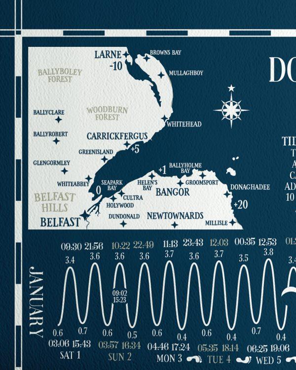 Belfast bangor ireland Tide Tables Chart