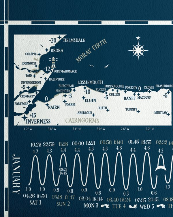 Inverness Moray Banff Tide Tables Chart